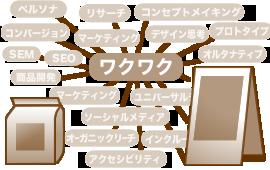 コンセプトメイキングのアイキャッチ画像